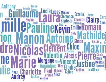 Sites de rencontres : les prénoms les plus « attirants »