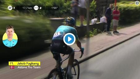 Tour de France: lourdes chutes, Fuglsang en sang ! (VIDEOS)